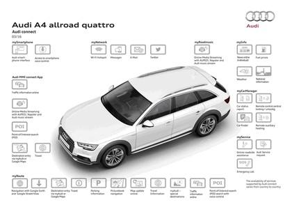 2018 Audi A4 allroad quattro 2.0 TFSI quattro 62