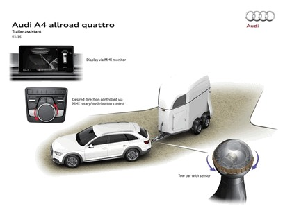 2018 Audi A4 allroad quattro 2.0 TFSI quattro 64