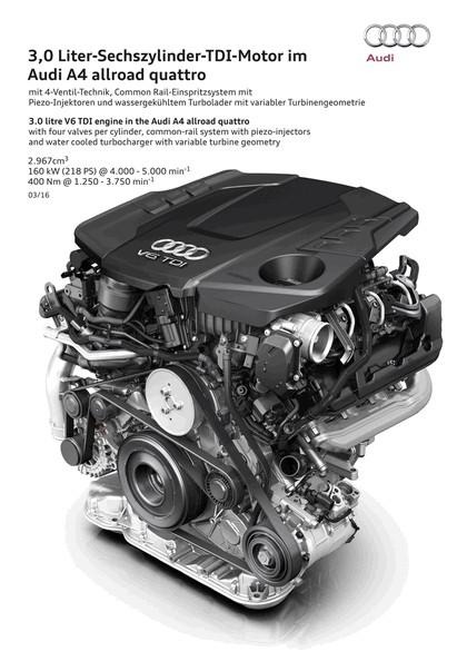 2018 Audi A4 allroad quattro 2.0 TFSI quattro 71