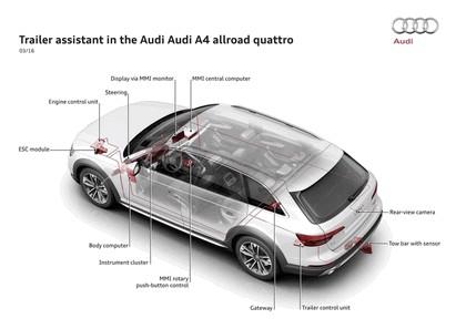 2018 Audi A4 allroad quattro 2.0 TFSI quattro 75