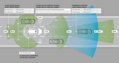 2018 Mercedes-Benz A-klasse 127