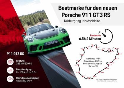 2018 Porsche 911 ( 991 type II ) GT3 RS with Weissach package 41