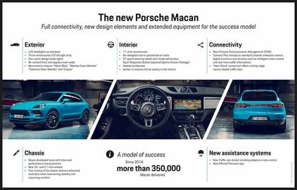 2018 Porsche Macan 25