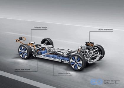 2018 Mercedes-Benz EQC 400 4Matic 90