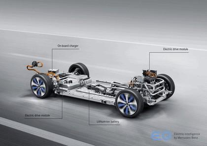 2018 Mercedes-Benz EQC 400 4Matic 94