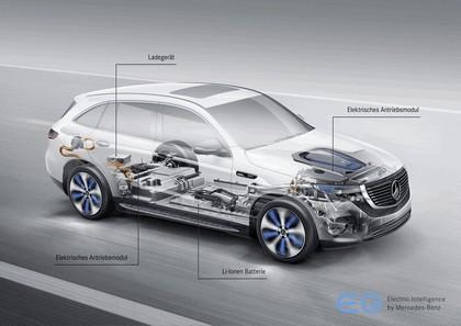 2018 Mercedes-Benz EQC 400 4Matic 105