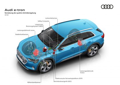 2019 Audi e-Tron 335