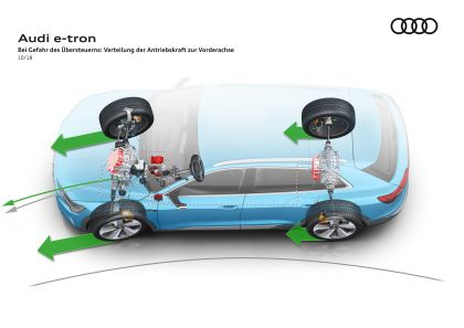 2019 Audi e-Tron 338