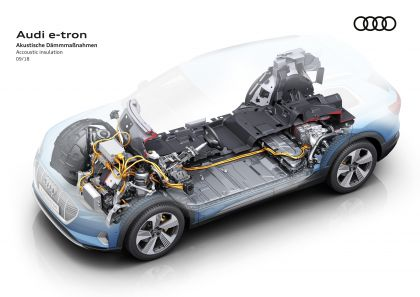 2019 Audi e-Tron 360