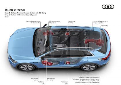 2019 Audi e-Tron 362