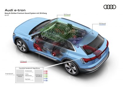 2019 Audi e-Tron 364
