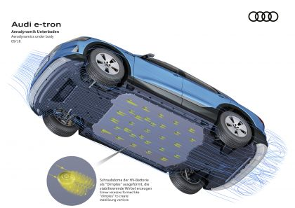 2019 Audi e-Tron 368