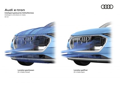 2019 Audi e-Tron 370