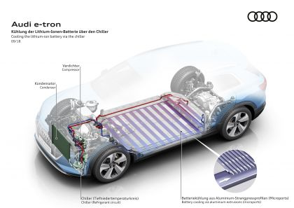 2019 Audi e-Tron 376