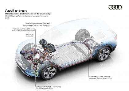 2019 Audi e-Tron 378