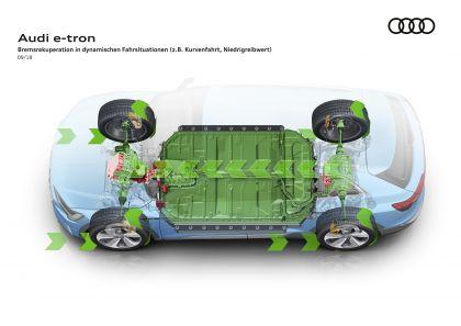 2019 Audi e-Tron 384