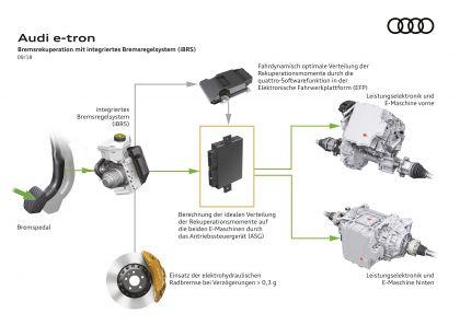 2019 Audi e-Tron 393