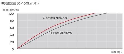 2018 Nissan Note e-Power Nismo S 1809 13