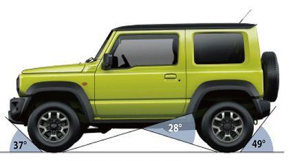 2018 Suzuki Jimny 63