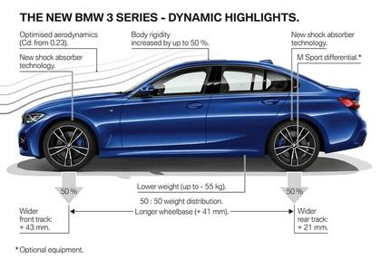 2019 BMW M340i ( G20 ) xDrive 56