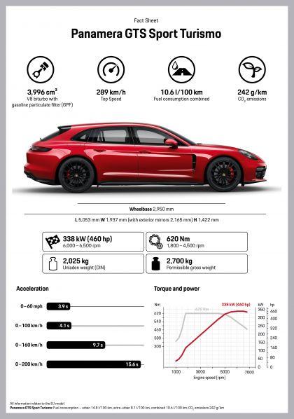 2018 Porsche Panamera GTS Sport Turismo 18