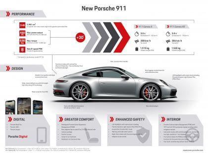 2019 Porsche 911 ( 992 ) Carrera 4S 113