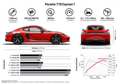 2019 Porsche 718 Cayman T 7