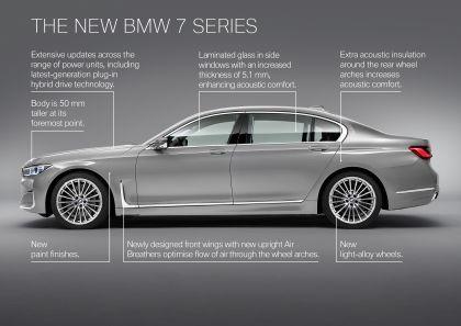 2020 BMW 750Li 80