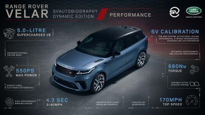 2019 Land Rover Range Rover Velar SVAutobiography Dynamic Edition 23