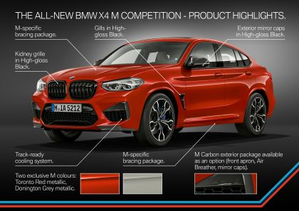 2020 BMW X4 ( F98 ) M Competition 83