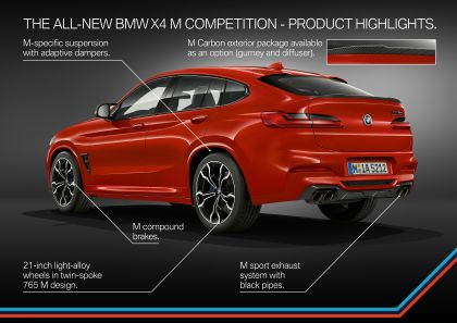 2020 BMW X4 ( F98 ) M Competition 84