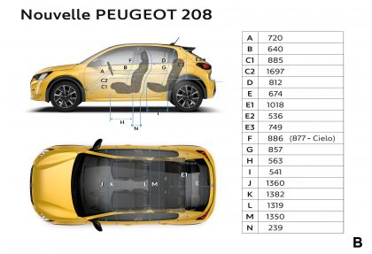 2019 Peugeot e-208 63
