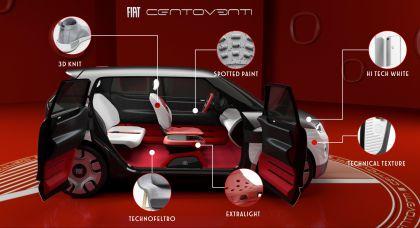 2019 Fiat Concept Centoventi 14
