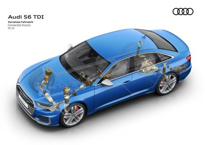 2020 Audi S6 Sedan TDI 27