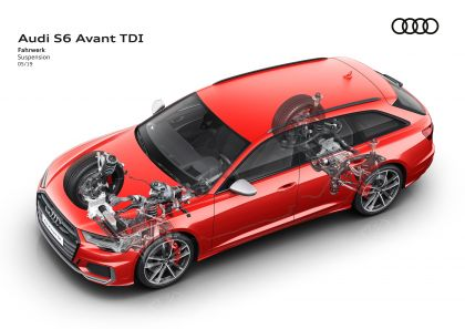 2020 Audi S6 Avant TDI 28