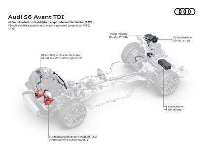 2020 Audi S6 Avant TDI 31