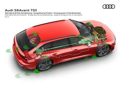 2020 Audi S6 Avant TDI 35