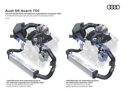 2020 Audi S6 Avant TDI 37