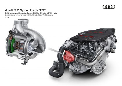 2020 Audi S7 Sportback TDI 19