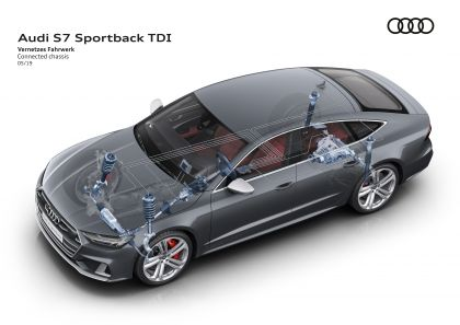 2020 Audi S7 Sportback TDI 24