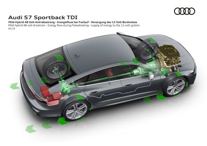 2020 Audi S7 Sportback TDI 27