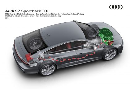 2020 Audi S7 Sportback TDI 28