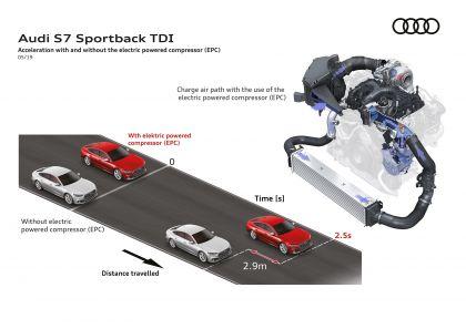 2020 Audi S7 Sportback TDI 33