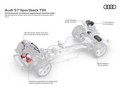 2020 Audi S7 Sportback TDI 34
