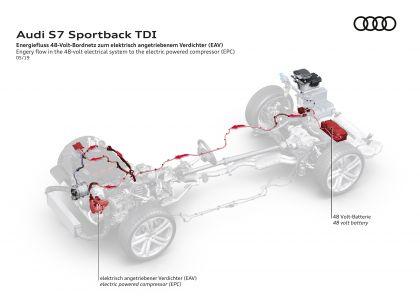2020 Audi S7 Sportback TDI 35