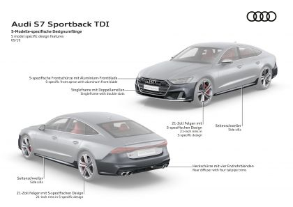 2020 Audi S7 Sportback TDI 37