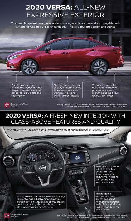 2020 Nissan Versa SR 29