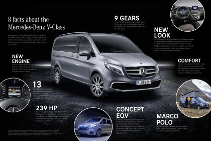2020 Mercedes-Benz V-klasse 143
