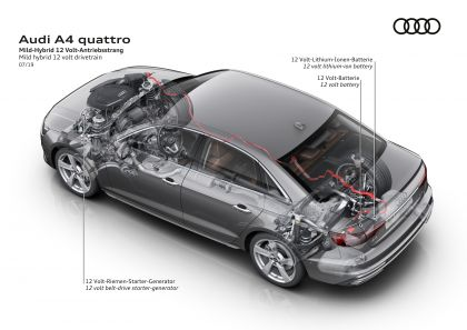 2019 Audi A4 50