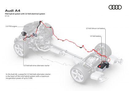 2019 Audi A4 Avant 70